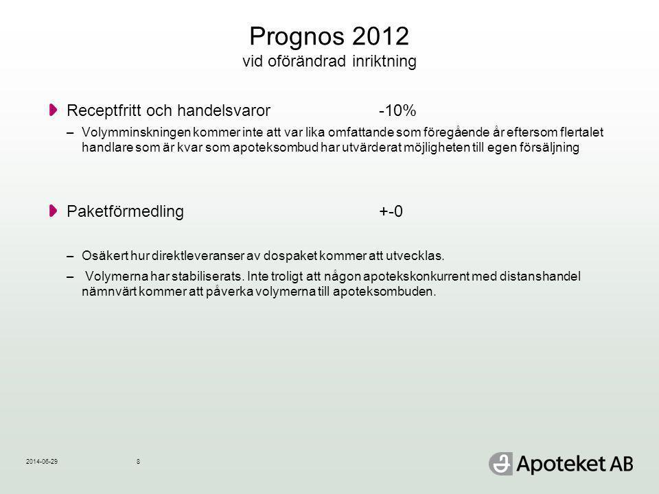Prognos 2012 vid oförändrad inriktning
