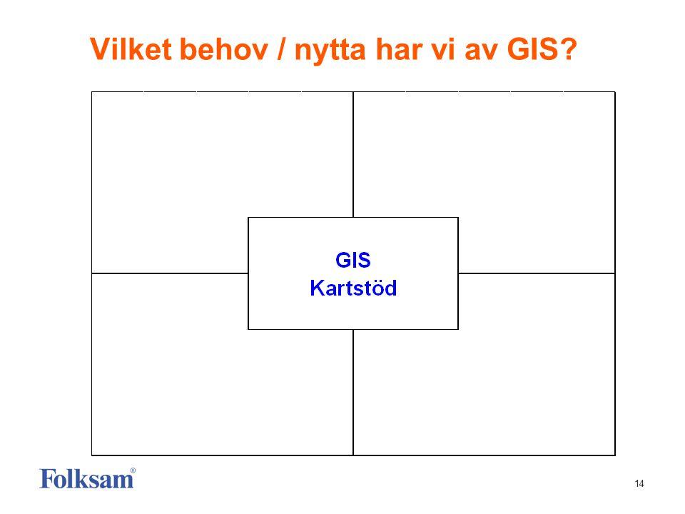 Vilket behov / nytta har vi av GIS