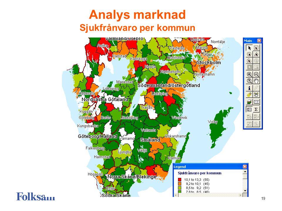 Analys marknad Sjukfrånvaro per kommun