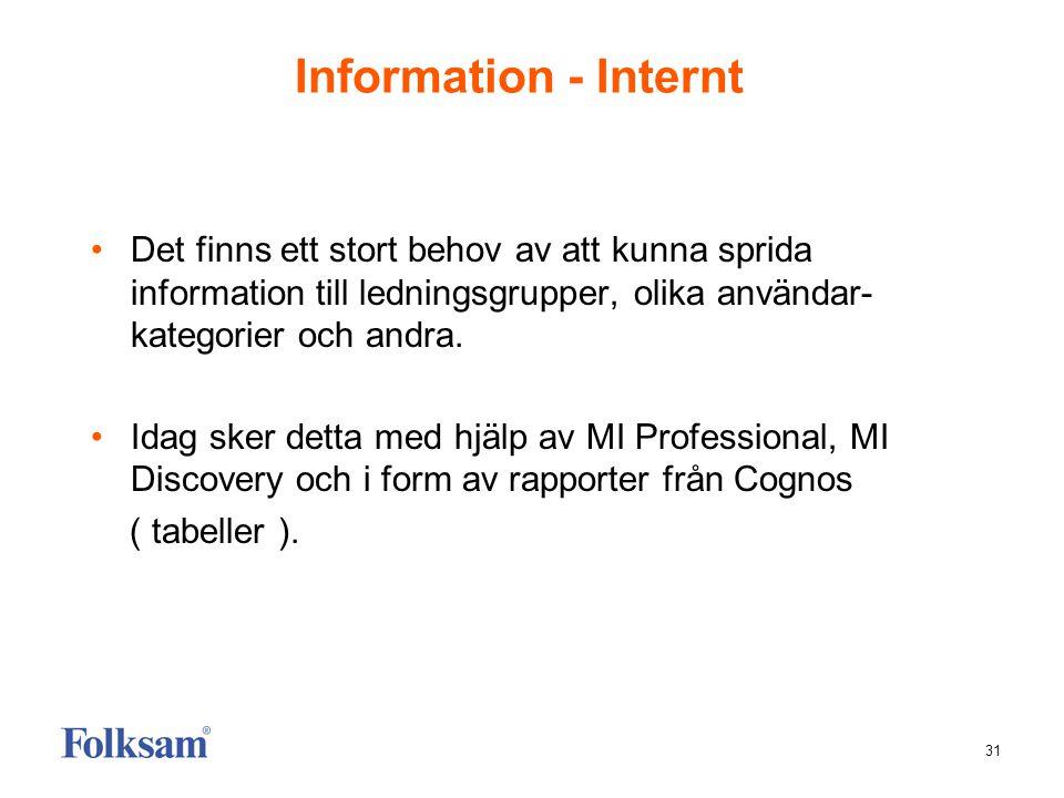 Information - Internt Det finns ett stort behov av att kunna sprida information till ledningsgrupper, olika användar-kategorier och andra.