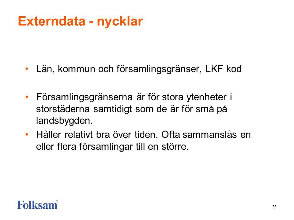 Externdata - nycklar Län, kommun och församlingsgränser, LKF kod
