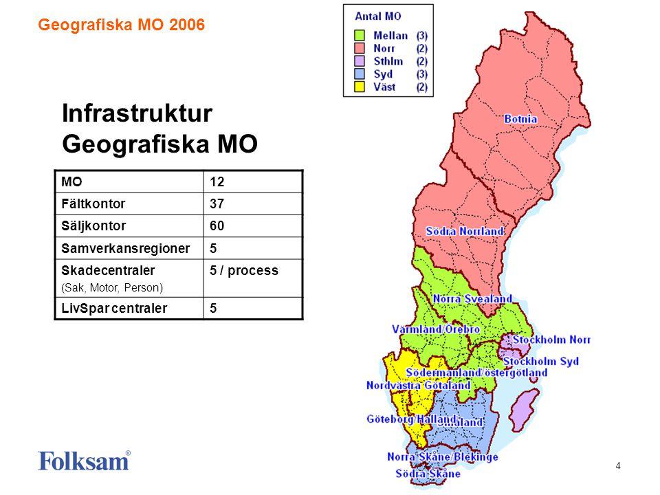 Infrastruktur Geografiska MO