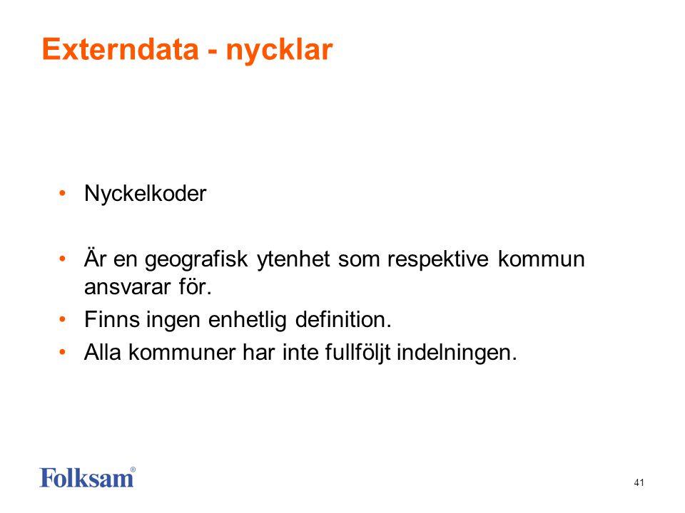 Externdata - nycklar Nyckelkoder