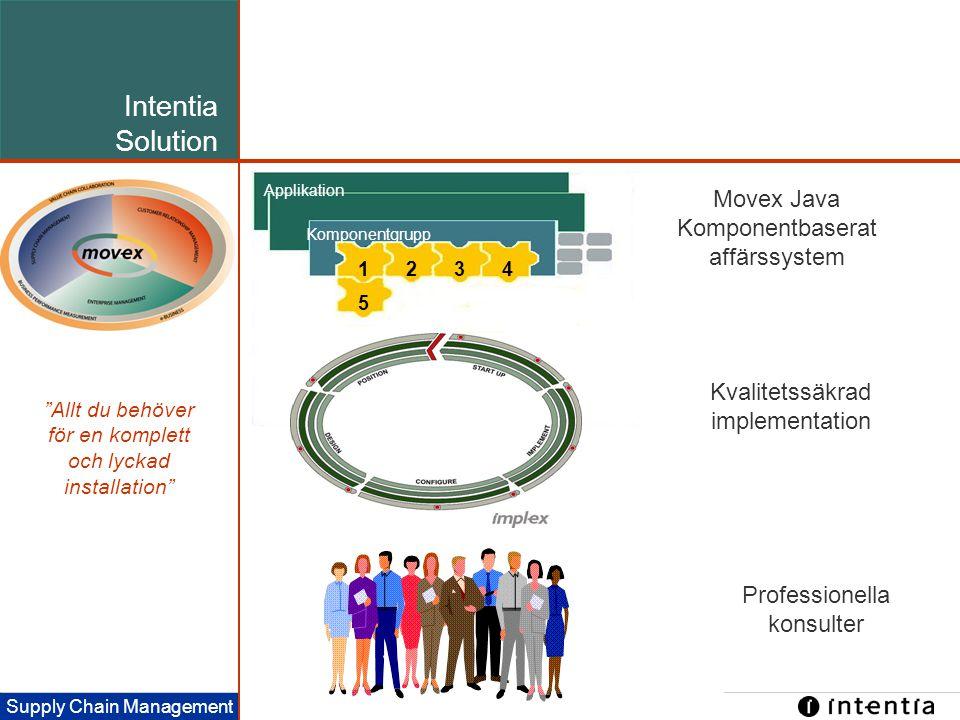 Intentia Solution Movex Java Komponentbaserat affärssystem