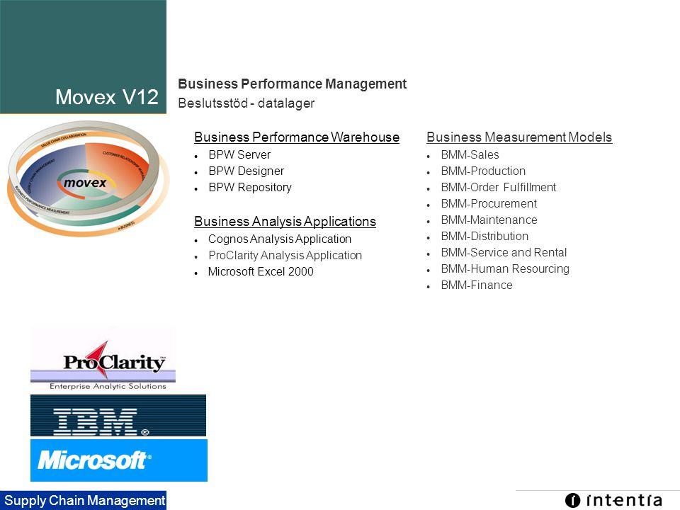 Movex V12 Business Performance Management Beslutsstöd - datalager