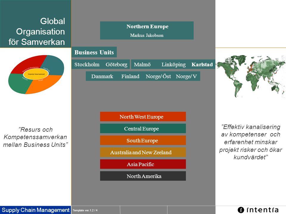 Global Organisation för Samverkan