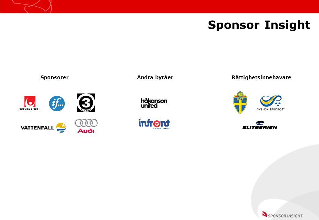 Sponsor Insight Sponsorer Andra byråer Rättighetsinnehavare
