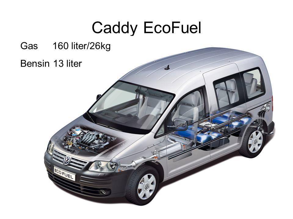 Caddy EcoFuel Gas 160 liter/26kg Bensin 13 liter
