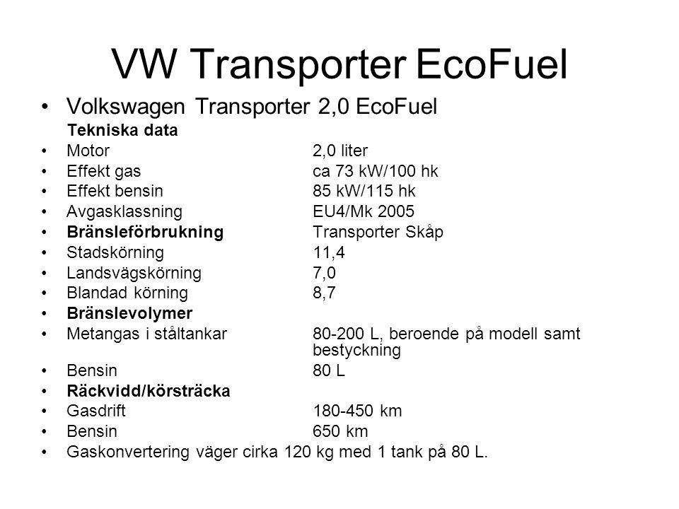 VW Transporter EcoFuel