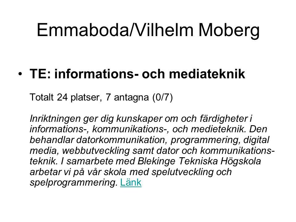Emmaboda/Vilhelm Moberg