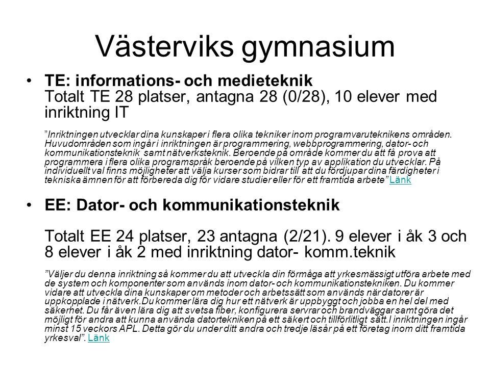 Västerviks gymnasium
