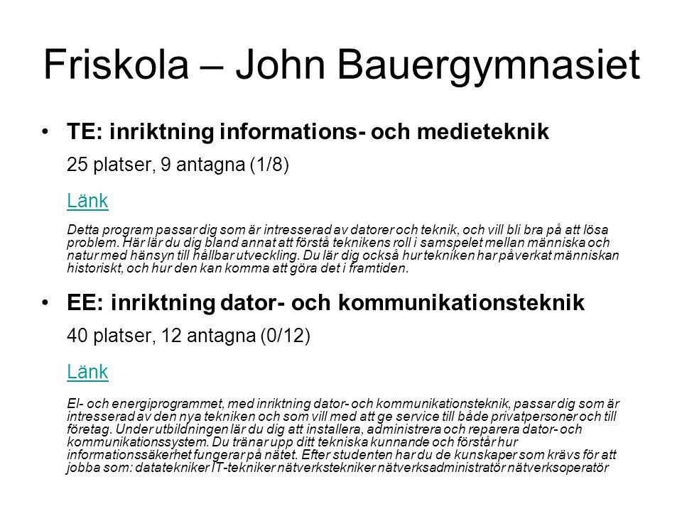 Friskola – John Bauergymnasiet