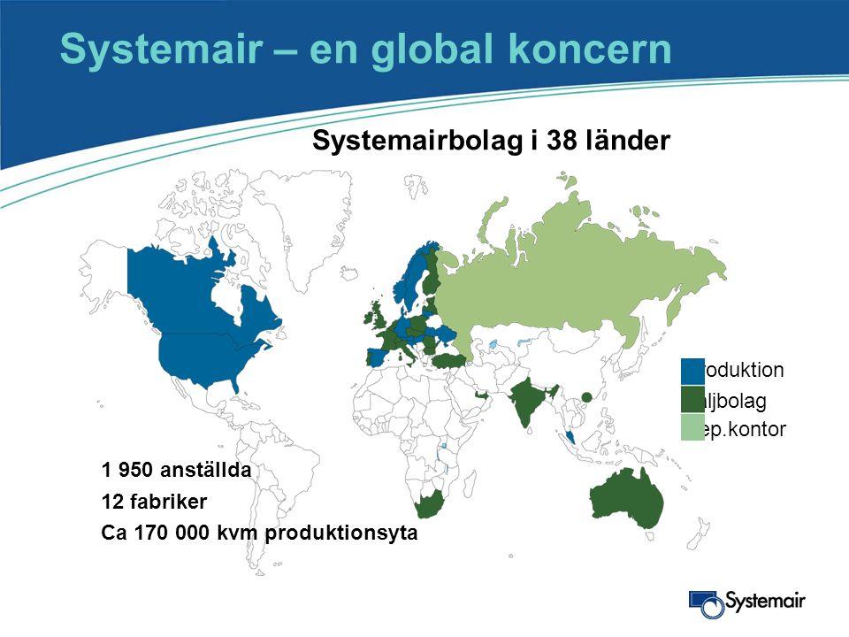 Systemair – en global koncern