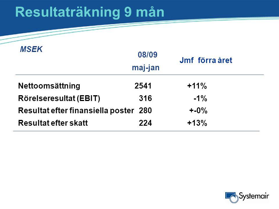 Resultaträkning 9 mån MSEK 08/09 Jmf förra året maj-jan