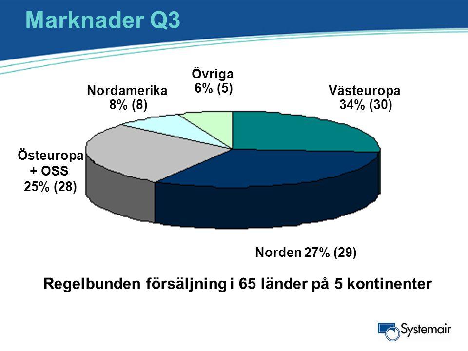 Marknader Q3 Regelbunden försäljning i 65 länder på 5 kontinenter