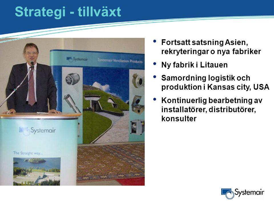 Strategi - tillväxt Fortsatt satsning Asien, rekryteringar o nya fabriker. Ny fabrik i Litauen.