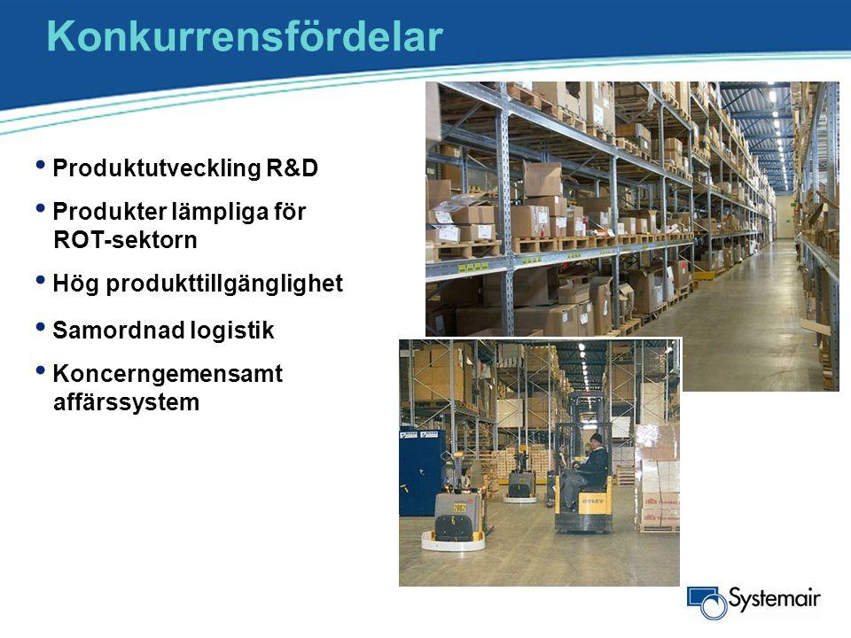 Konkurrensfördelar Produktutveckling R&D