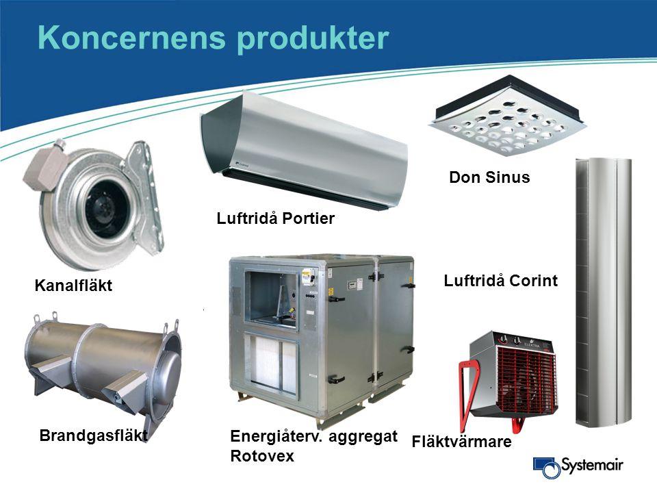 Koncernens produkter Don Sinus Luftridå Portier Luftridå Corint