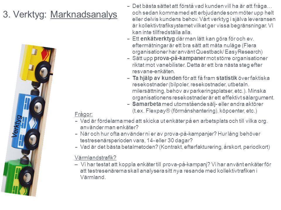 3. Verktyg: Marknadsanalys
