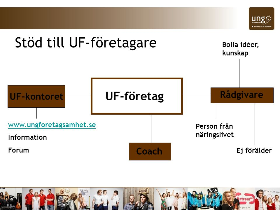 Stöd till UF-företagare