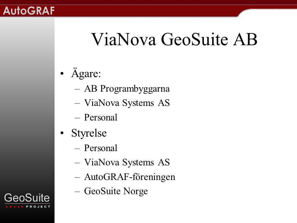 ViaNova GeoSuite AB Ägare: Styrelse AB Programbyggarna