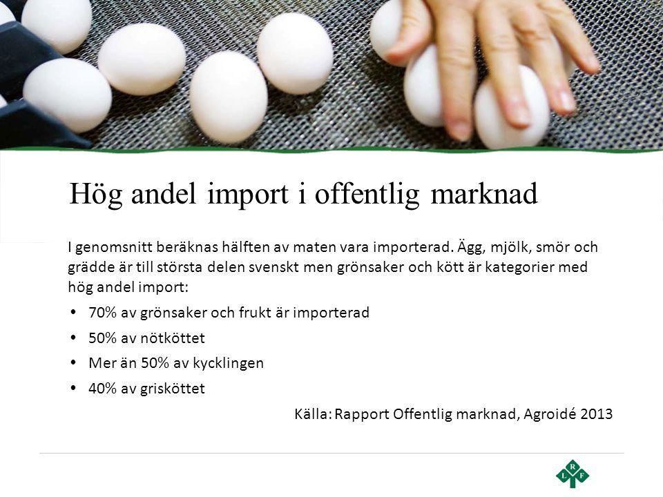 Hög andel import i offentlig marknad