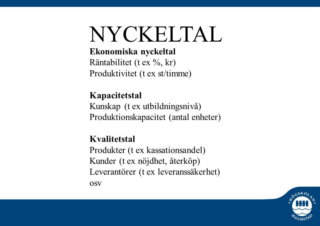 NYCKELTAL Ekonomiska nyckeltal Räntabilitet (t ex %, kr)