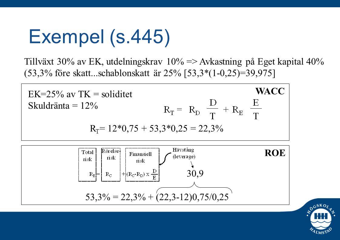 Exempel (s.445) Tillväxt 30% av EK, utdelningskrav 10% => Avkastning på Eget kapital 40%