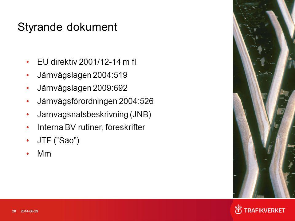 Styrande dokument EU direktiv 2001/12-14 m fl Järnvägslagen 2004:519