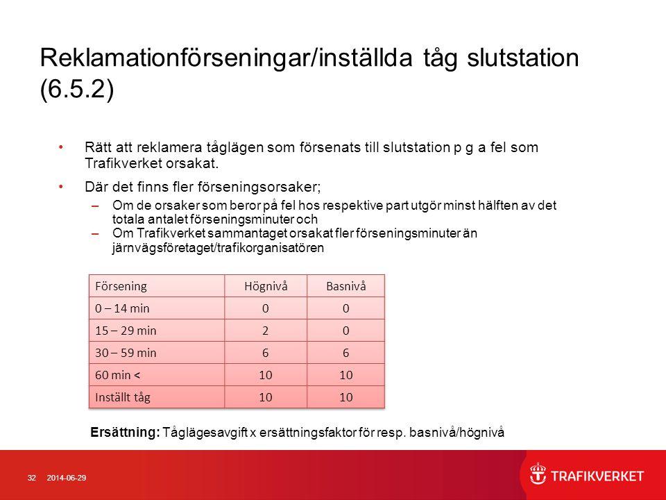 Reklamationförseningar/inställda tåg slutstation (6.5.2)