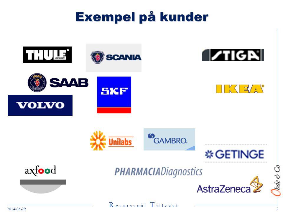Exempel på kunder 2017-04-03