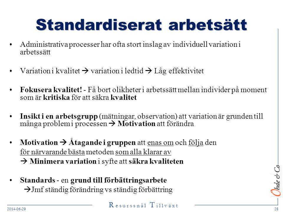 Standardiserat arbetsätt