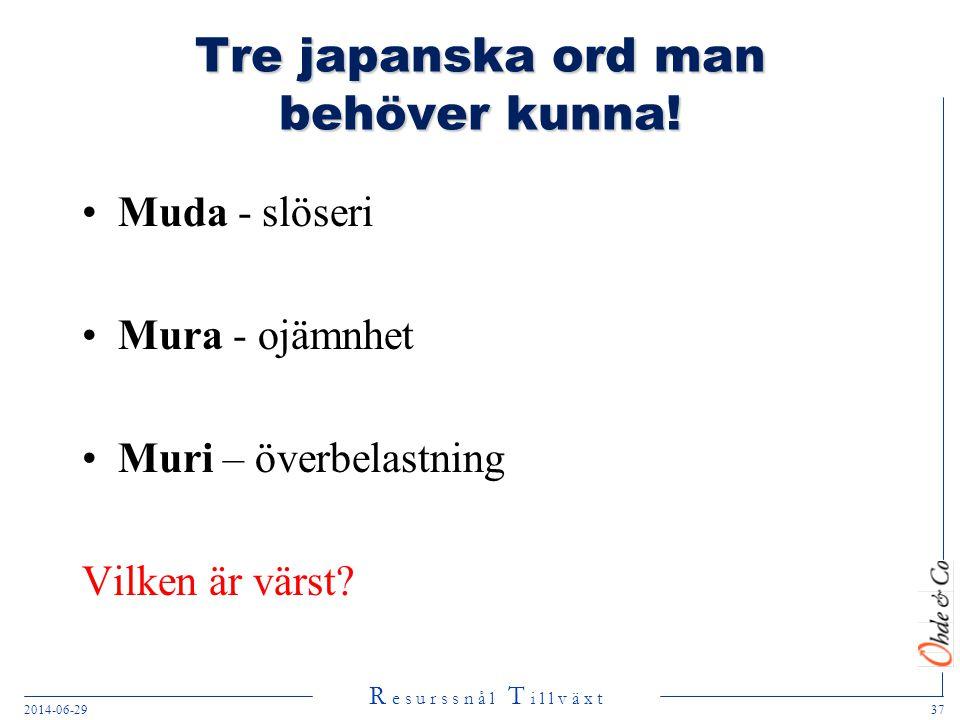 Tre japanska ord man behöver kunna!