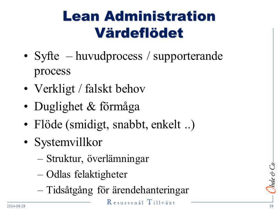 Lean Administration Värdeflödet
