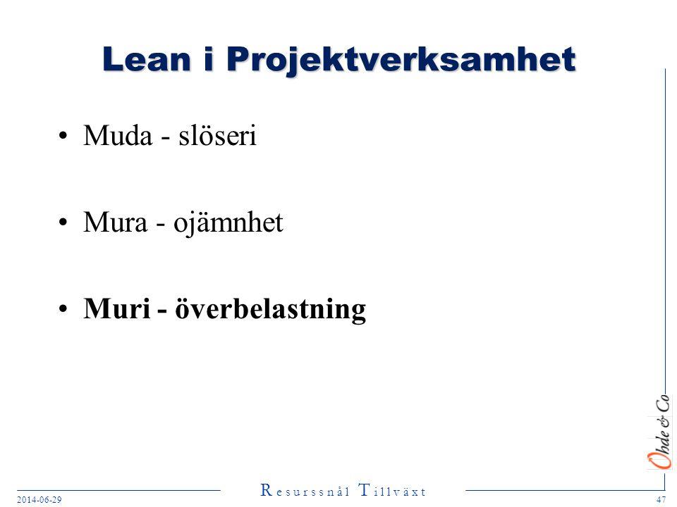 Lean i Projektverksamhet