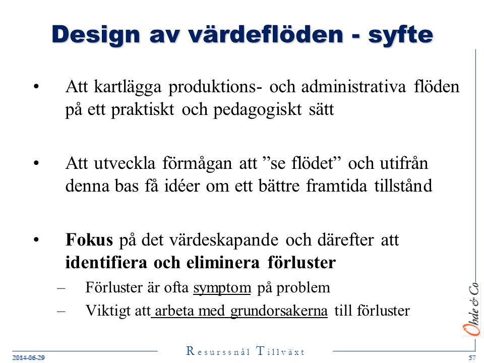 Design av värdeflöden - syfte