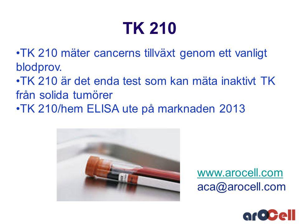 TK 210 TK 210 mäter cancerns tillväxt genom ett vanligt blodprov.