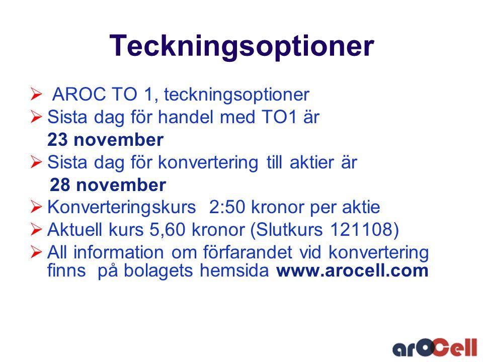 Teckningsoptioner AROC TO 1, teckningsoptioner