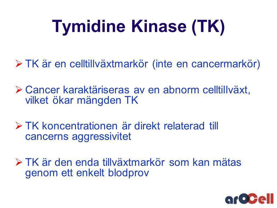 Tymidine Kinase (TK) TK är en celltillväxtmarkör (inte en cancermarkör) Cancer karaktäriseras av en abnorm celltillväxt, vilket ökar mängden TK.