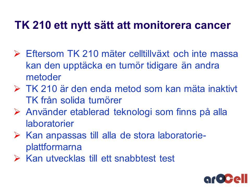 TK 210 ett nytt sätt att monitorera cancer