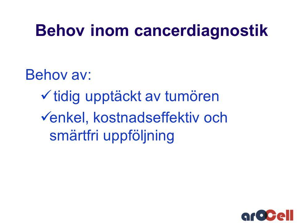 Behov inom cancerdiagnostik
