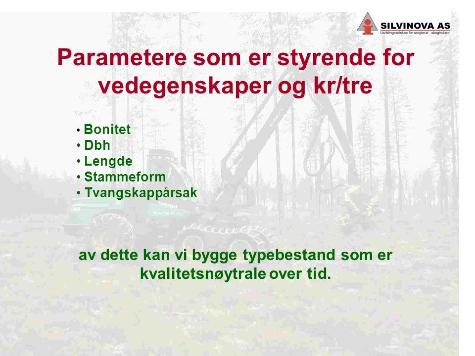 Parametere som er styrende for vedegenskaper og kr/tre