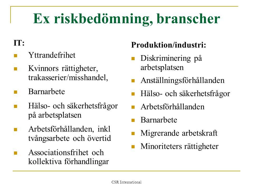Ex riskbedömning, branscher