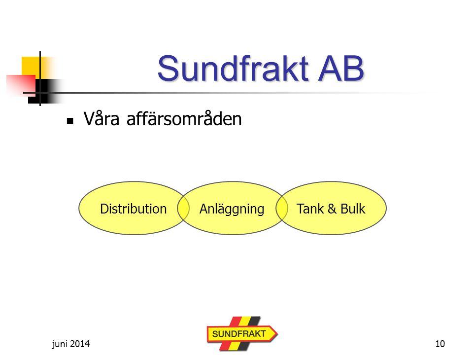 Sundfrakt AB Våra affärsområden Distribution Anläggning Tank & Bulk