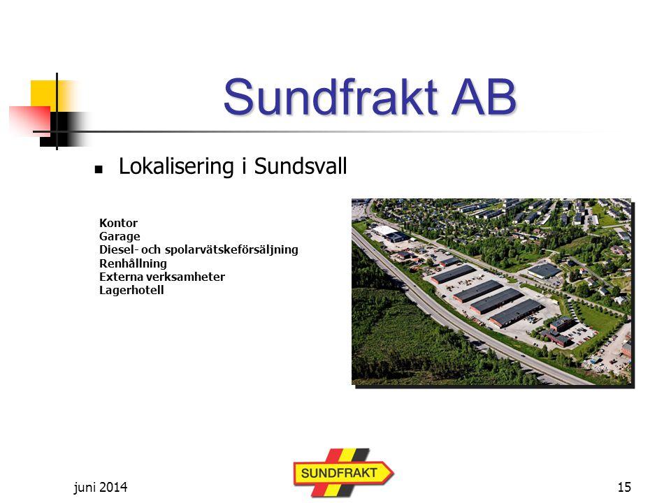 Sundfrakt AB Lokalisering i Sundsvall april 2017