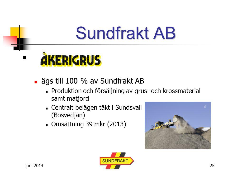 Sundfrakt AB ägs till 100 % av Sundfrakt AB
