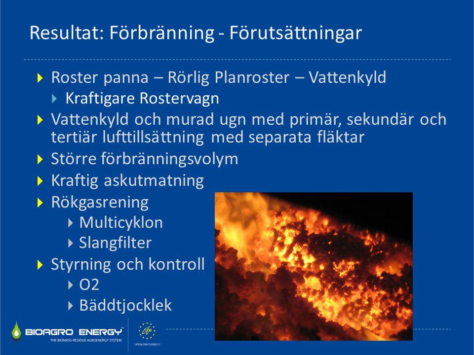Resultat: Förbränning - Förutsättningar