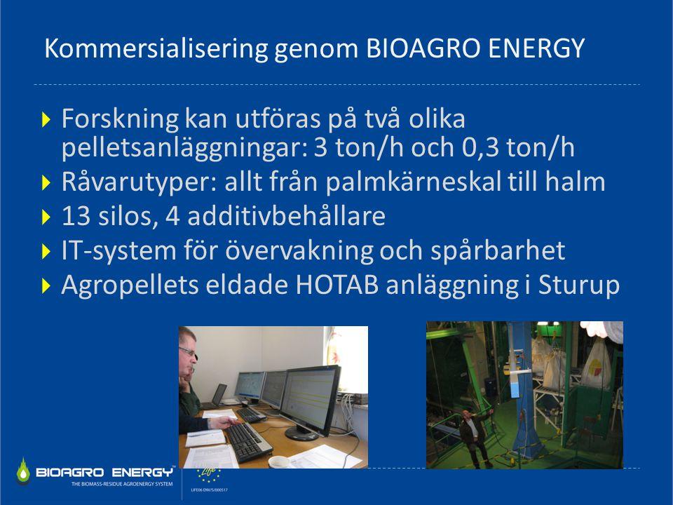 Kommersialisering genom BIOAGRO ENERGY