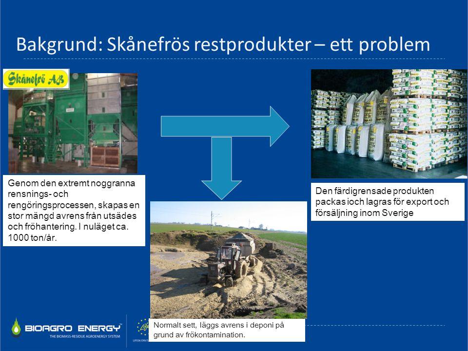Bakgrund: Skånefrös restprodukter – ett problem