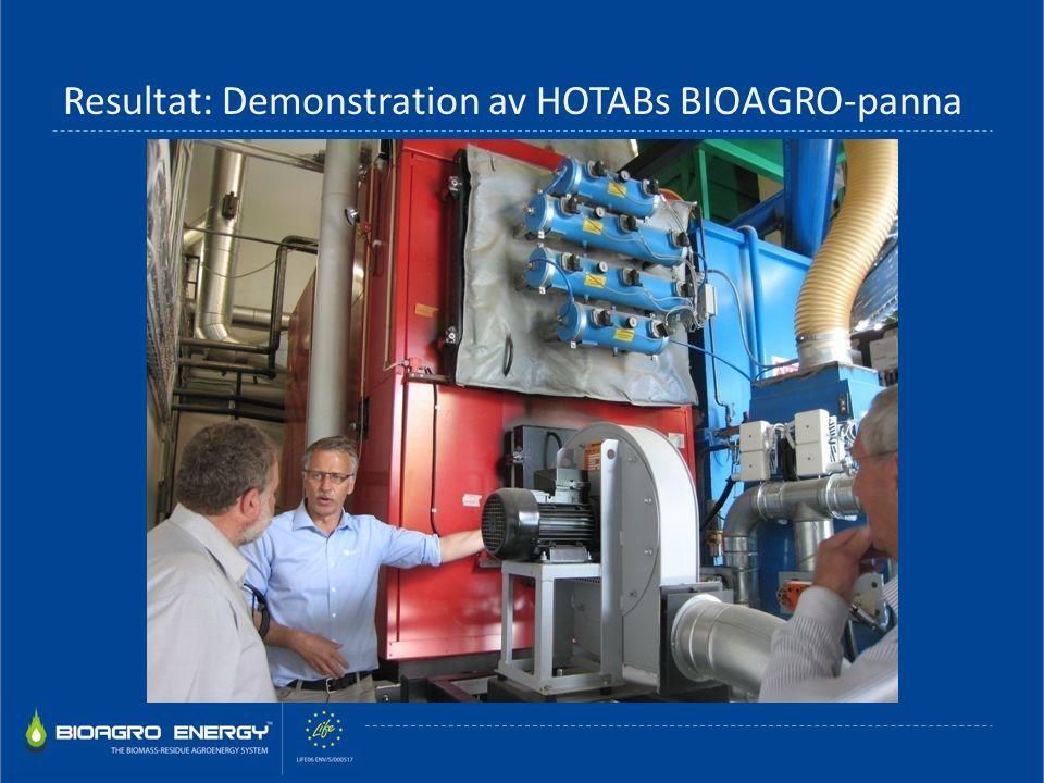 Resultat: Demonstration av HOTABs BIOAGRO-panna